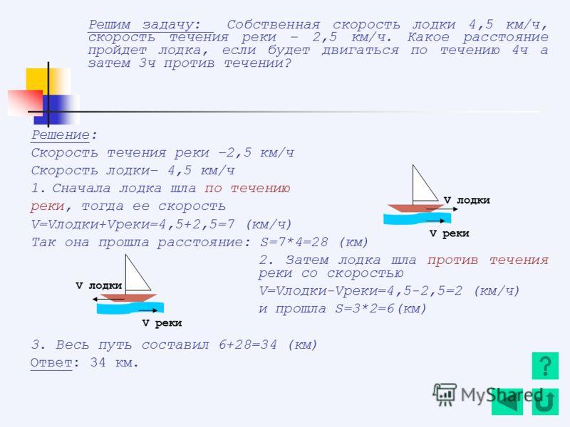 Решим задачу: Собственная скорость лодки 4,5 км/ч, скорость течения реки – 2,5 км/ч. Какое расстояние пройдет лодка, если будет двигаться по течению 4ч а затем 3ч против течении? Решение: Скорость течения реки –2,5 км/ч Скорость лодки– 4,5 км/ч 1.Сна