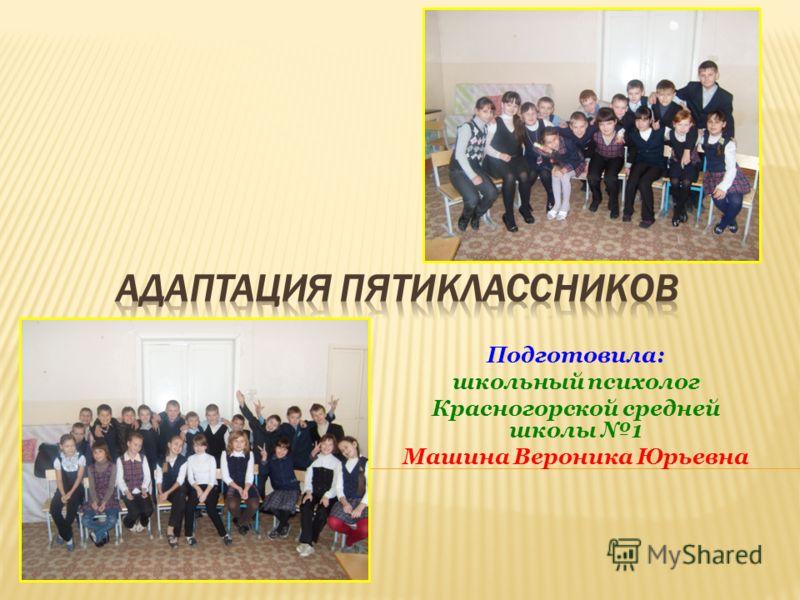 Подготовила: школьный психолог Красногорской средней школы 1 Машина Вероника Юрьевна