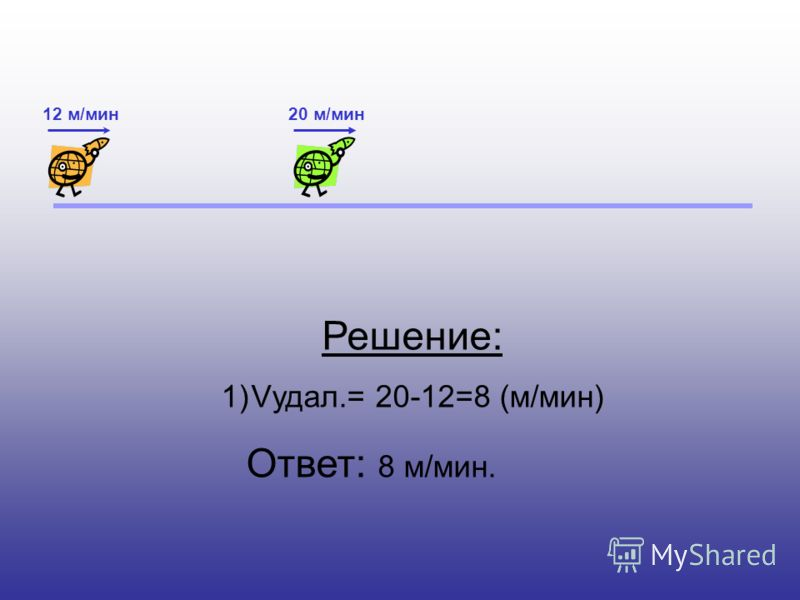 20 м/мин12 м/мин Решение: 1)Vудал.= 20-12=8 (м/мин) Ответ: 8 м/мин.