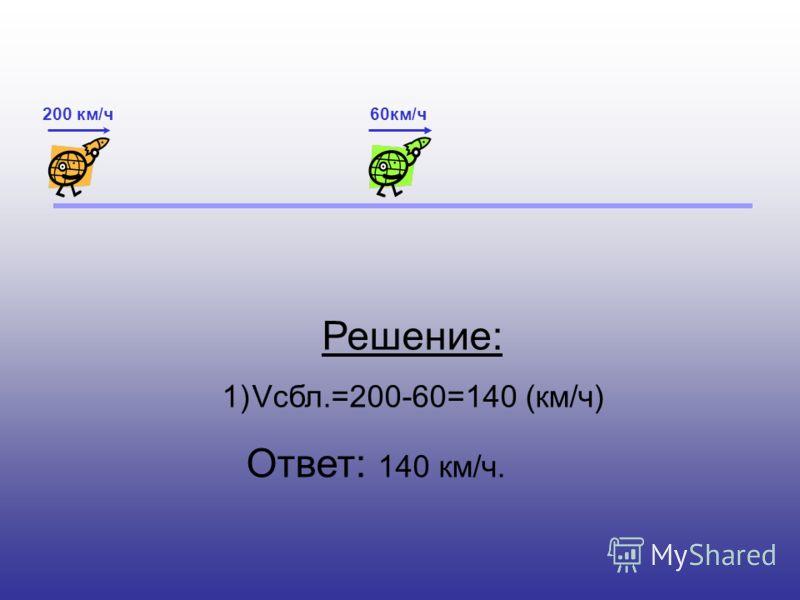 60км/ч200 км/ч Решение: 1)Vсбл.=200-60=140 (км/ч) Ответ: 140 км/ч.