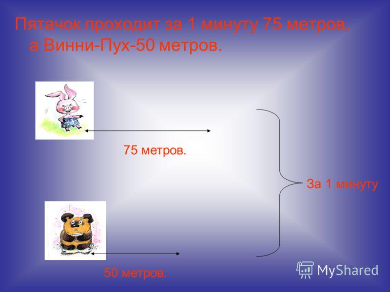Пятачок проходит за 1 минуту 75 метров, а Винни-Пух-50 метров. 75 метров. 50 метров. За 1 минуту