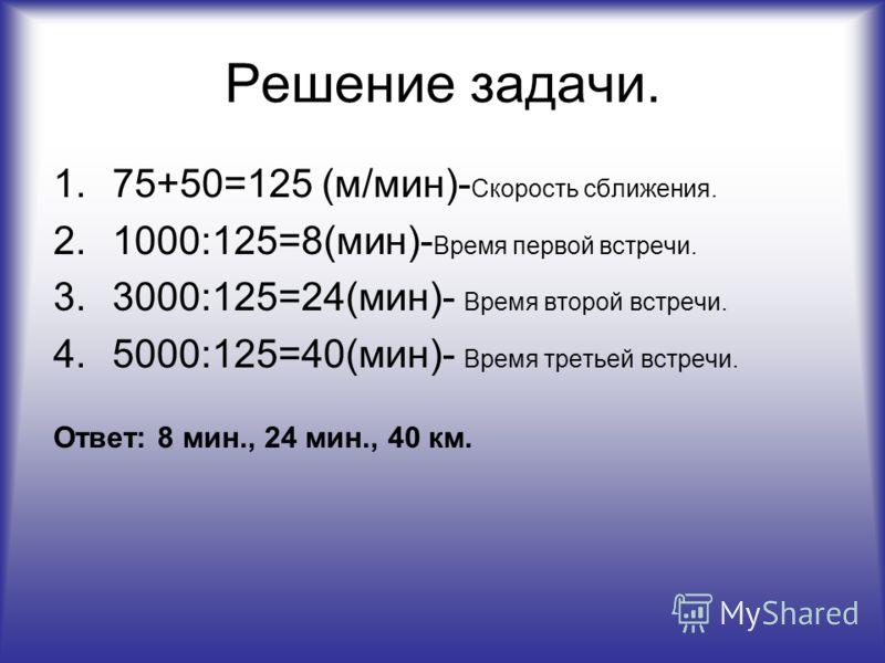 Решение задачи. 1.75+50=125 (м/мин)- Скорость сближения. 2.1000:125=8(мин)- Время первой встречи. 3.3000:125=24(мин)- Время второй встречи. 4.5000:125=40(мин)- Время третьей встречи. Ответ: 8 мин., 24 мин., 40 км.