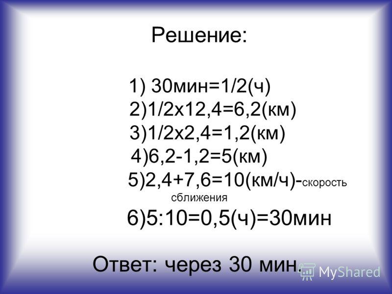 Решение: 1) 30мин=1/2(ч) 2)1/2х12,4=6,2(км) 3)1/2х2,4=1,2(км) 4)6,2-1,2=5(км) 5)2,4+7,6=10(км/ч)- скорость сближения 6)5:10=0,5(ч)=30мин Ответ: через 30 мин.