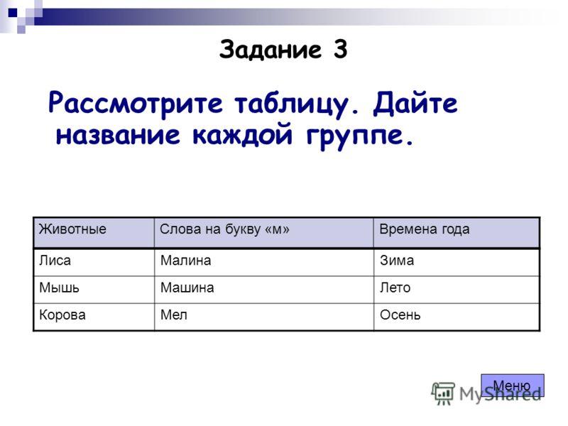 Задание 3 Рассмотрите таблицу. Дайте название каждой группе. ЛисаМалинаЗима МышьМашинаЛето КороваМелОсень ЖивотныеСлова на букву «м»Времена года Меню