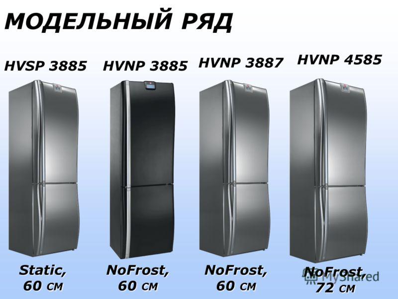 МОДЕЛЬНЫЙ РЯД HVSP 3885 HVNP 3885 HVNP 3887 HVNP 4585 Static, 60 CM NoFrost, NoFrost, NoFrost, 72 CM