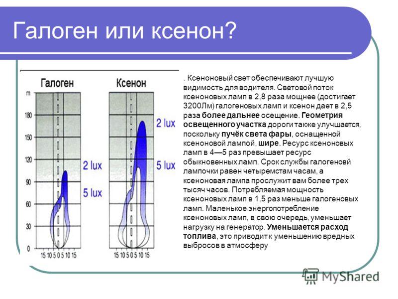 Галоген или ксенон?. Ксеноновый свет обеспечивают лучшую видимость для водителя. Световой поток ксеноновых ламп в 2,8 раза мощнее (достигает 3200Лм) галогеновых ламп и ксенон дает в 2,5 раза более дальнее осещение. Геометрия освещенного участка дорог