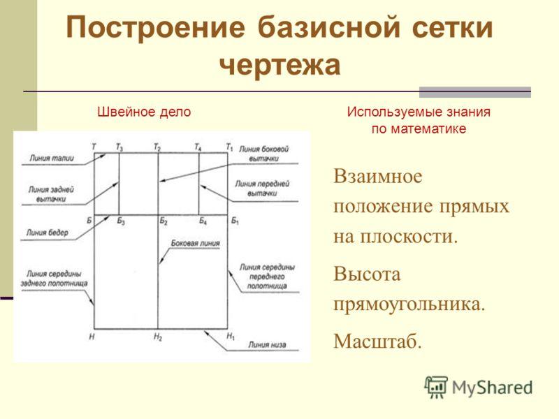 Построение базисной сетки чертежа Швейное делоИспользуемые знания по математике Взаимное положение прямых на плоскости. Высота прямоугольника. Масштаб.