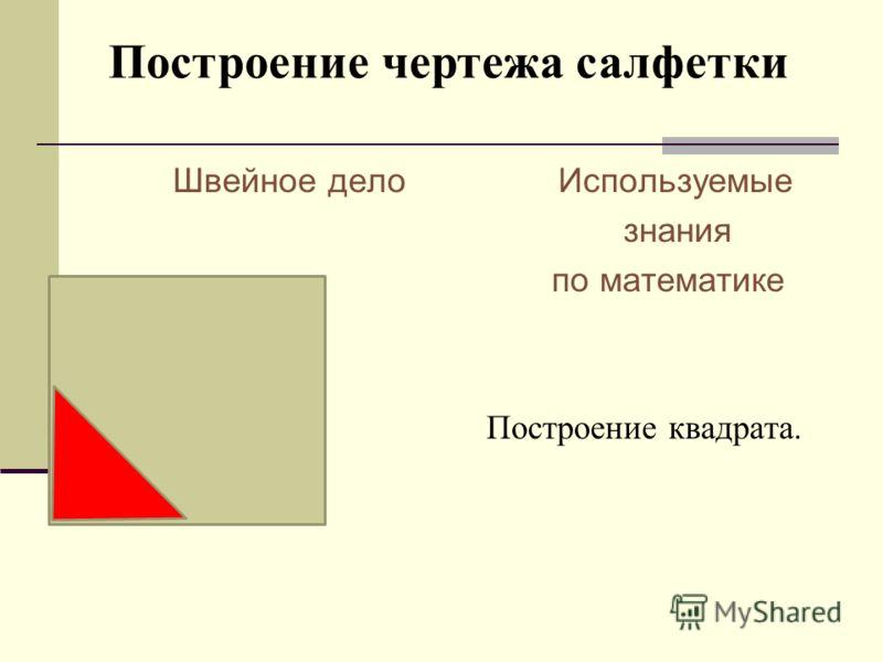 Построение чертежа салфетки Швейное дело Используемые знания по математике Построение квадрата.