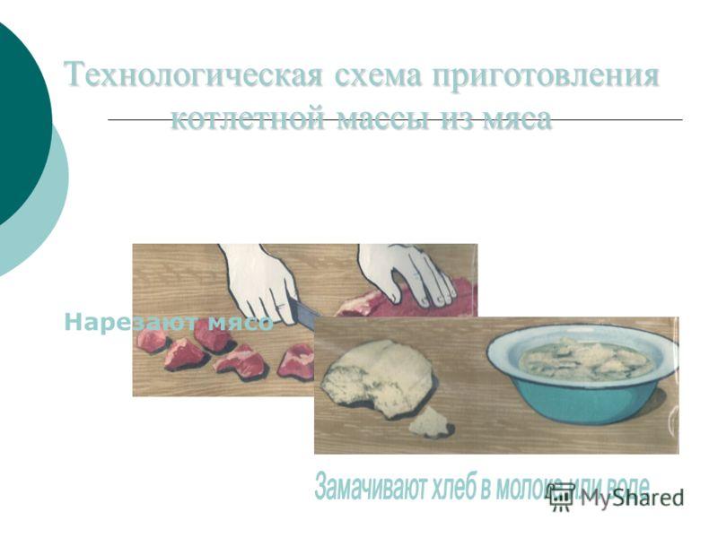 Несладкие блюда из бездрожжевого слоеного теста