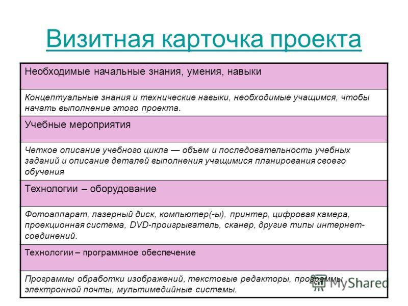 Визитная карточка проекта Необходимые начальные знания, умения, навыки Концептуальные знания и технические навыки, необходимые учащимся, чтобы начать выполнение этого проекта. Учебные мероприятия Четкое описание учебного цикла объем и последовательно
