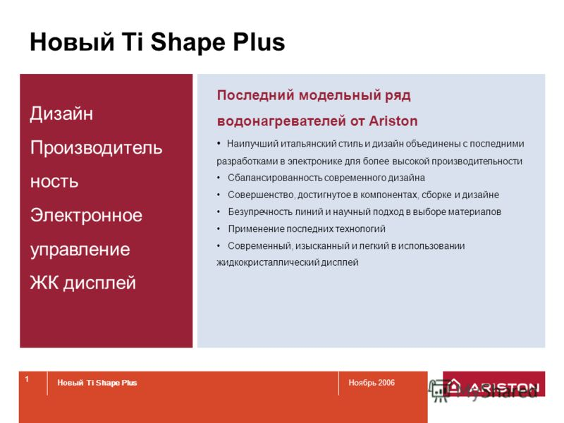 Новый Ti Shape Plus Ноябрь 2006