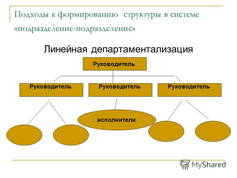 Подходы к формированию структуры в системе «подразделение-подразделение» Линейная департаментализация Руководитель исполнители