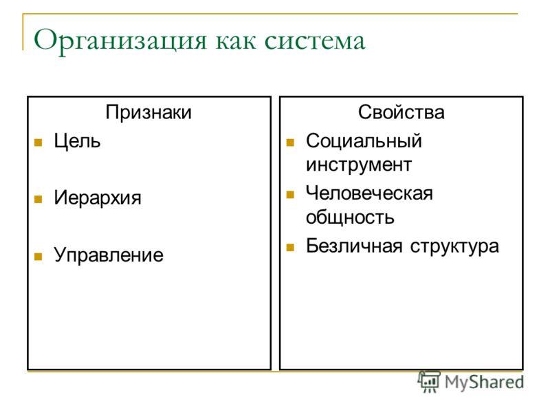 Организация как система Признаки Цель Иерархия Управление Свойства Социальный инструмент Человеческая общность Безличная структура