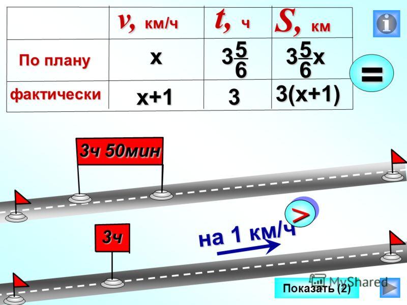 Показать (2) 3ч 50мин на 1 км/ч >> 3чх х+13 v, км/ч По плану фактически t, ч S, км 3(х+1)= 56 356 3х