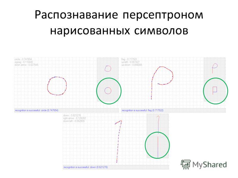 Распознавание персептроном нарисованных символов