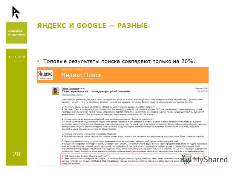 11.11.2010 28 ЯНДЕКС И GOOGLE РАЗНЫЕ Топовые результаты поиска совпадают только на 26%.