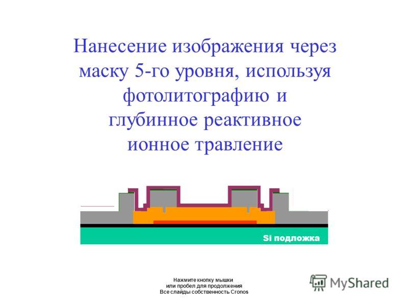 Нажмите кнопку мышки или пробел для продолжения Все слайды собственность Cronos Нанесение изображения через маску 5-го уровня, используя фотолитографию и глубинное реактивное ионное травление Si подложка