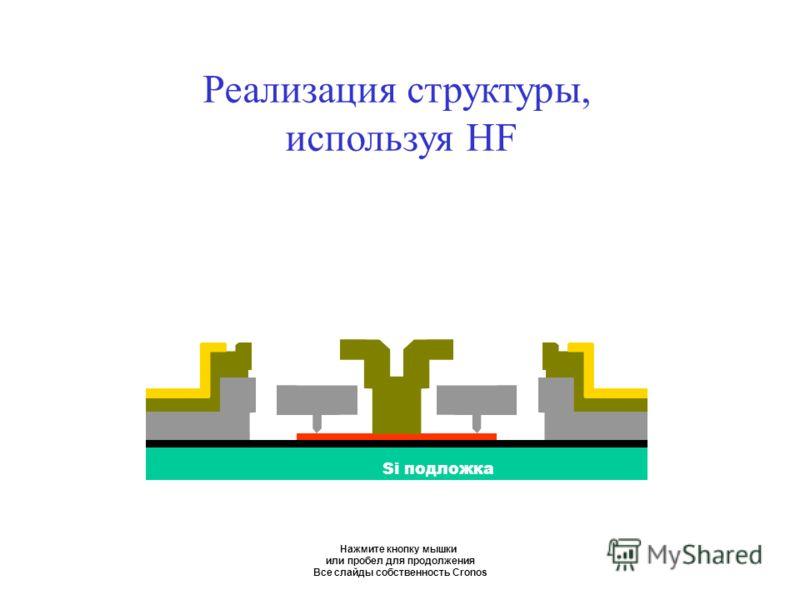 Нажмите кнопку мышки или пробел для продолжения Все слайды собственность Cronos Реализация структуры, используя HF Si подложка