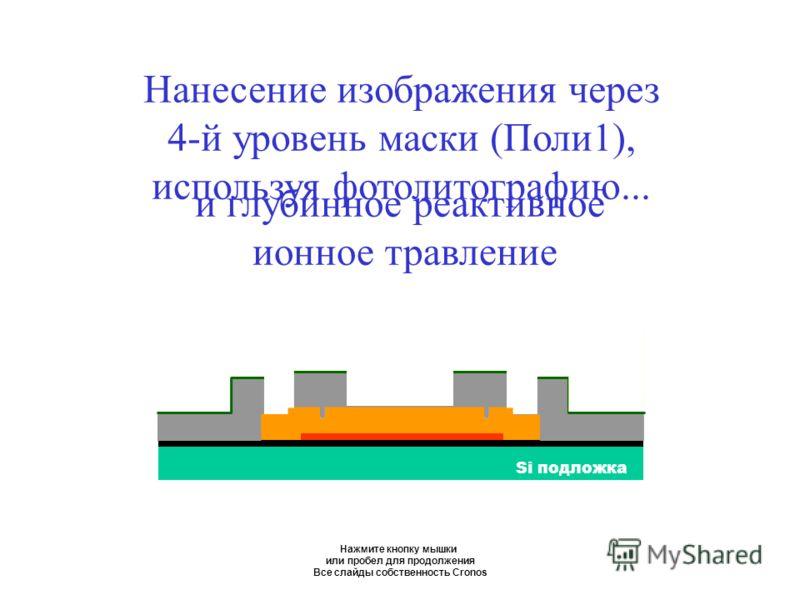 Нажмите кнопку мышки или пробел для продолжения Все слайды собственность Cronos Si подложка Нанесение изображения через 4-й уровень маски (Поли1), используя фотолитографию... Фоторезист и глубинное реактивное ионное травление