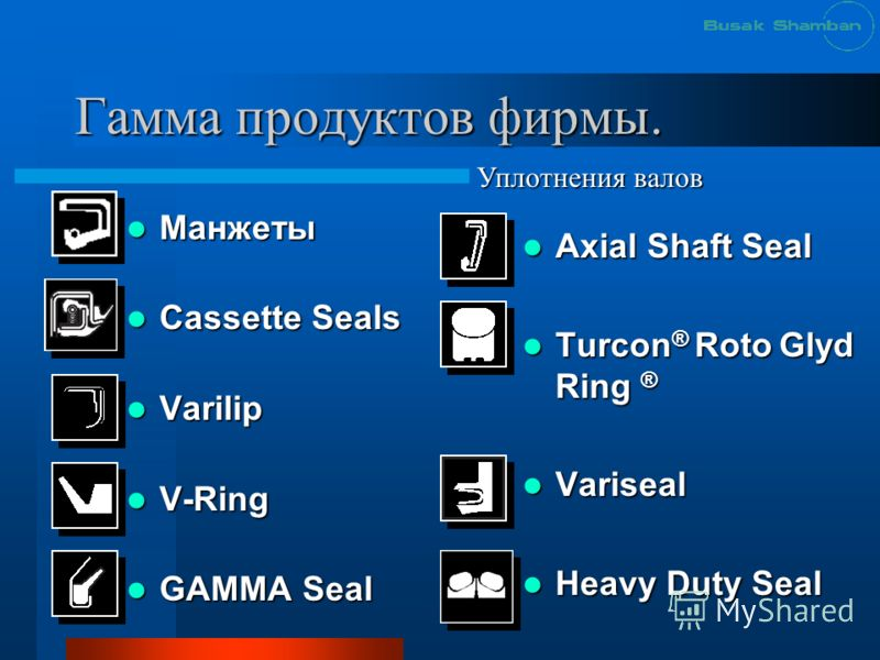 Гамма продуктов фирмы. Манжеты Манжеты Cassette Seals Cassette Seals Varilip Varilip V-Ring V-Ring GAMMA Seal GAMMA Seal Axial Shaft Seal Axial Shaft Seal Turcon ® Roto Glyd Ring ® Turcon ® Roto Glyd Ring ® Variseal Variseal Heavy Duty Seal Heavy Dut