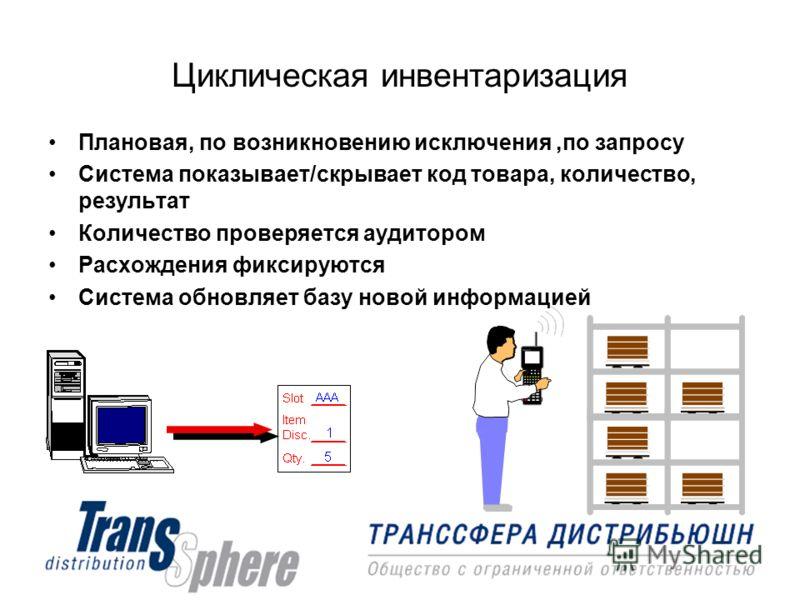 Циклическая инвентаризация Плановая, по возникновению исключения,по запросу Система показывает/скрывает код товара, количество, результат Количество проверяется аудитором Расхождения фиксируются Система обновляет базу новой информацией