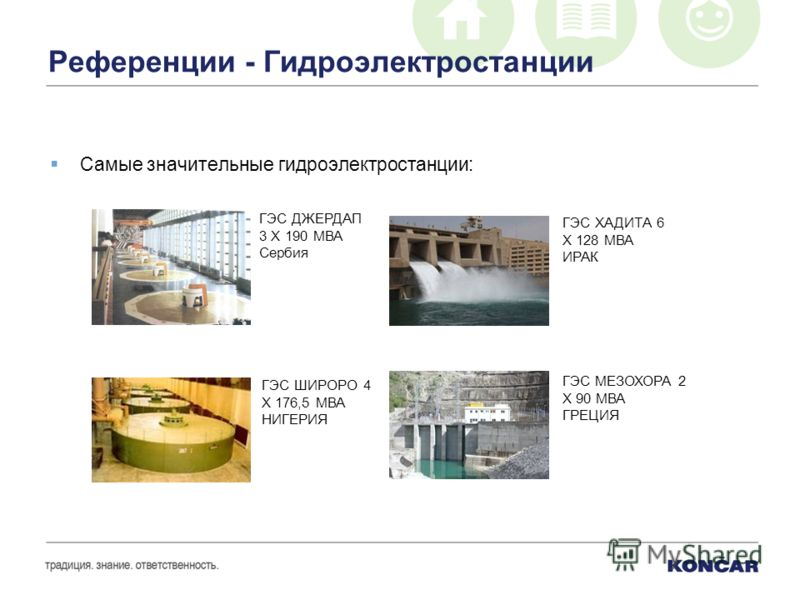 Референции - Гидроэлектростанции Самые значительные гидроэлектростанции: ГЭС ХАДИТА 6 Х 128 МВА ИРАК ГЭС МЕЗОХОРА 2 Х 90 МВА ГРЕЦИЯ ГЭС ДЖЕРДАП 3 Х 190 МВА Сербия ГЭС ШИРОРО 4 Х 176,5 МВА НИГЕРИЯ