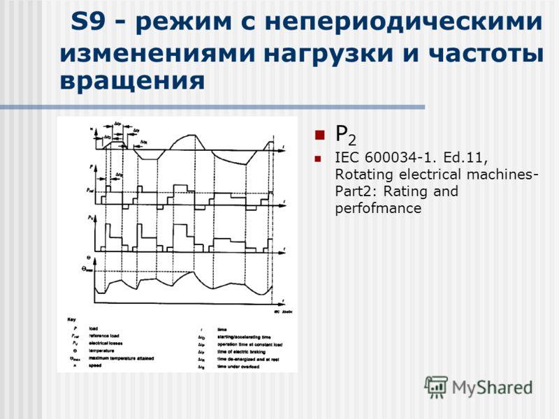 S9 - режим с непериодическими изменениями нагрузки и частоты вращения Р 2 IEC 600034-1. Ed.11, Rotating electrical machines- Part2: Rating and perfofmance