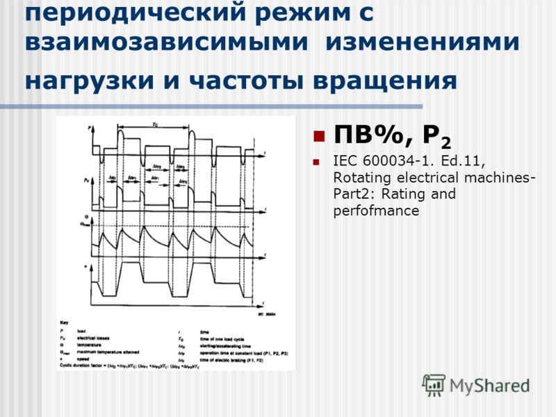 S8 - непрерывный периодический режим с взаимозависимыми изменениями нагрузки и частоты вращения ПВ%, Р 2 IEC 600034-1. Ed.11, Rotating electrical machines- Part2: Rating and perfofmance