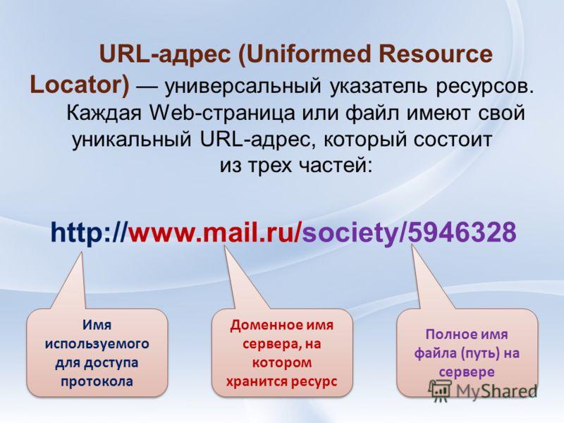 URL-адрес (Uniformed Resource Locator) универсальный указатель ресурсов. Каждая Web-страница или файл имеют свой уникальный URL-адрес, который состоит из трех частей: http://www.mail.ru/society/5946328 Имя используемого для доступа протокола Доменное