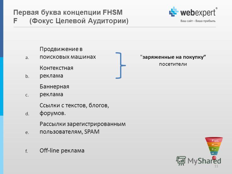 Первая буква концепции FHSM F (Фокус Целевой Аудитории) 11 a. Продвижение в поисковых машинах