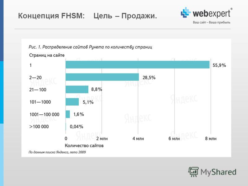 Концепция FHSM: Цель – Продажи.