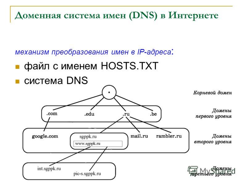 Доменная система имен (DNS) в Интернете механизм преобразования имен в IP-адреса : файл с именем HOSTS.TXT система DNS