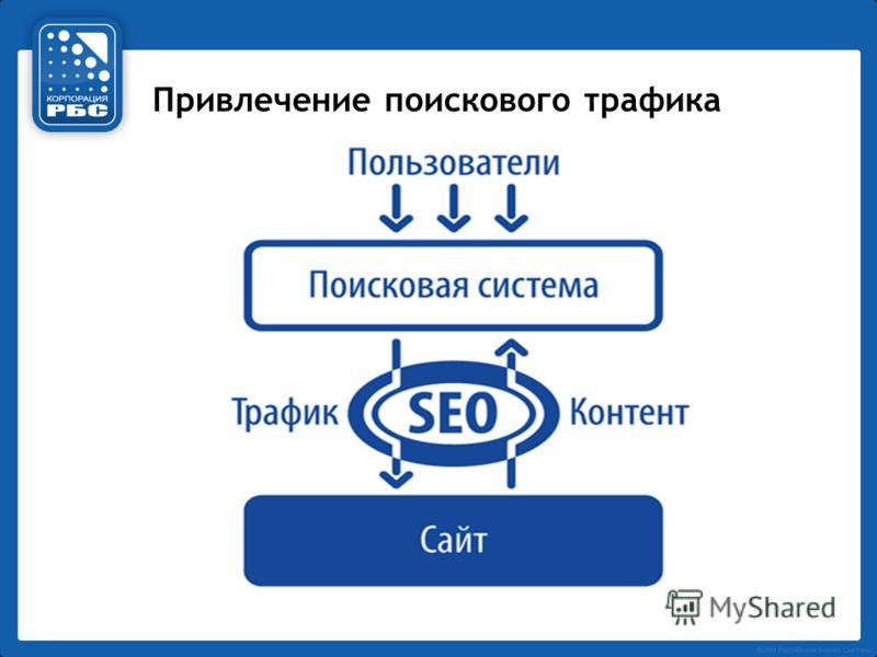Привлечение поискового трафика
