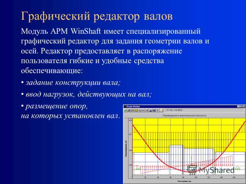 НТЦ АПМ Графический редактор валов Модуль APM WinShaft имеет специализированный графический редактор для задания геометрии валов и осей. Редактор предоставляет в распоряжение пользователя гибкие и удобные средства обеспечивающие: задание конструкции