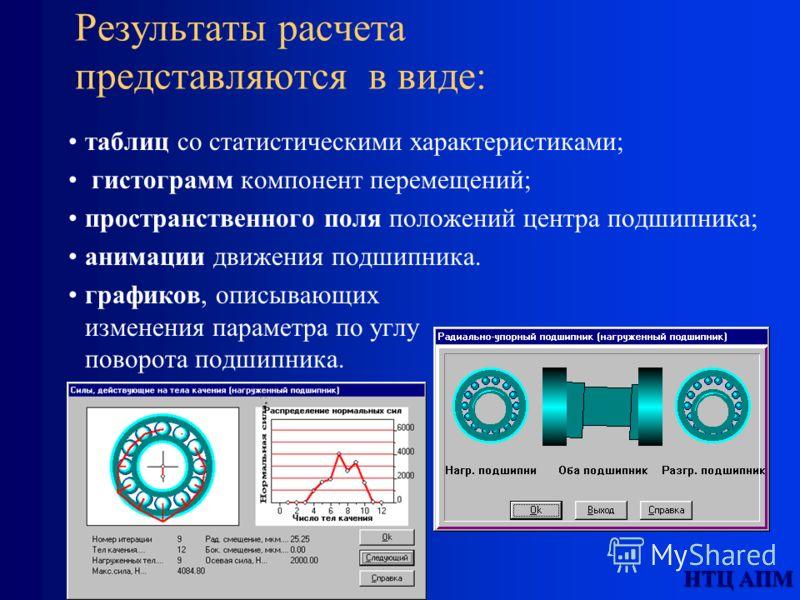 НТЦ АПМ Результаты расчета представляются в виде: таблиц со статистическими характеристиками; гистограмм компонент перемещений; пространственного поля положений центра подшипника; анимации движения подшипника. графиков, описывающих изменения параметр