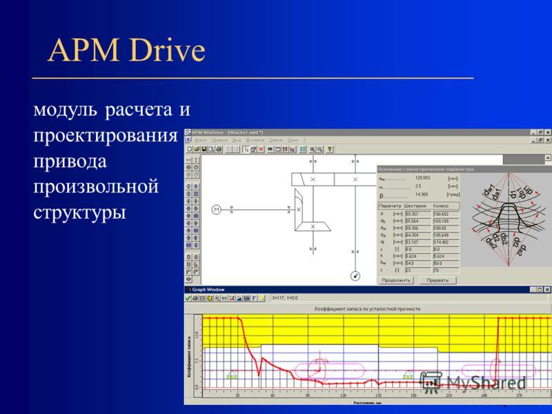 НТЦ АПМ APM Drive модуль расчета и проектирования привода произвольной структуры