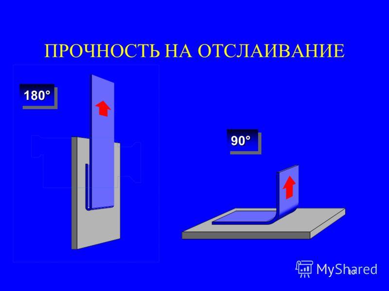 13 ПРОЧНОСТЬ НА ОТСЛАИВАНИЕ 180°180° 90°90°