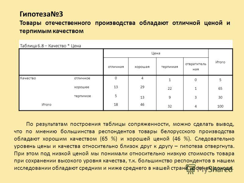 По результатам построения таблицы сопряженности, можно сделать вывод, что по мнению большинства респондентов товары белорусского производства обладают хорошим качеством (65 %) и хорошей ценой (46 %). Следовательно уровень цены и качества относительно