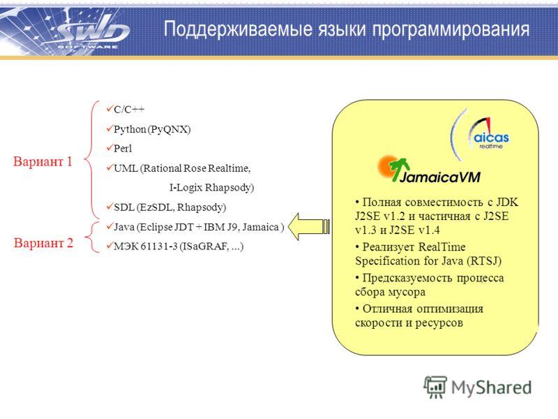 Поддерживаемые языки программирования С/С++ Python (PyQNX) Perl UML (Rational Rose Realtime, I-Logix Rhapsody) SDL (EzSDL, Rhapsody) Java (Eclipse JDT + IBM J9, Jamaica ) МЭК 61131-3 (ISaGRAF,...) Полная совместимость с JDK J2SE v1.2 и частичная c J2