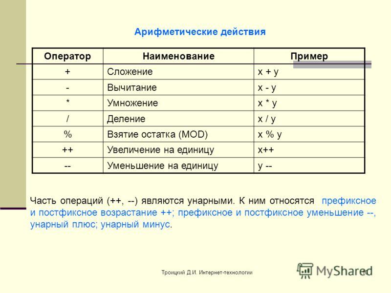 Троицкий Д.И. Интернет-технологии10 Арифметические действия ОператорНаименованиеПример +Сложениеx + y -Вычитаниеx - y *Умножениеx * y /Делениеx / y %Взятие остатка (MOD)x % y ++Увеличение на единицуx++ --Уменьшение на единицуy -- Часть операций (++,