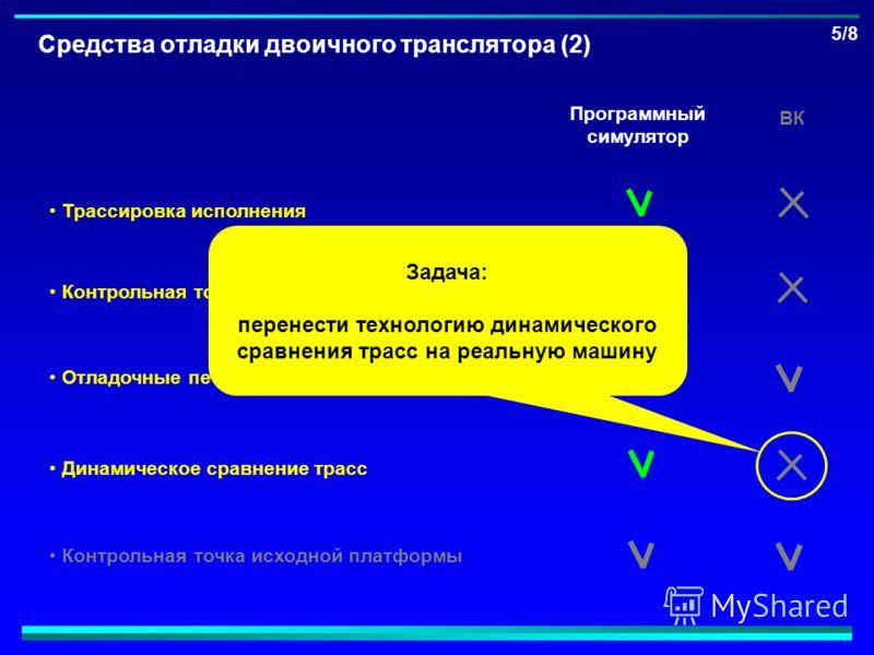 Контрольная точка исходной платформы Динамическое сравнение трасс Отладочные печати Контрольная точка целевой платформы Трассировка исполнения ВК Средства отладки двоичного транслятора (2) 5/85/8 Программный симулятор Задача: перенести технологию дин