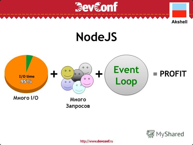 NodeJS + Много I/O Много Запросов + Event Loop = PROFIT