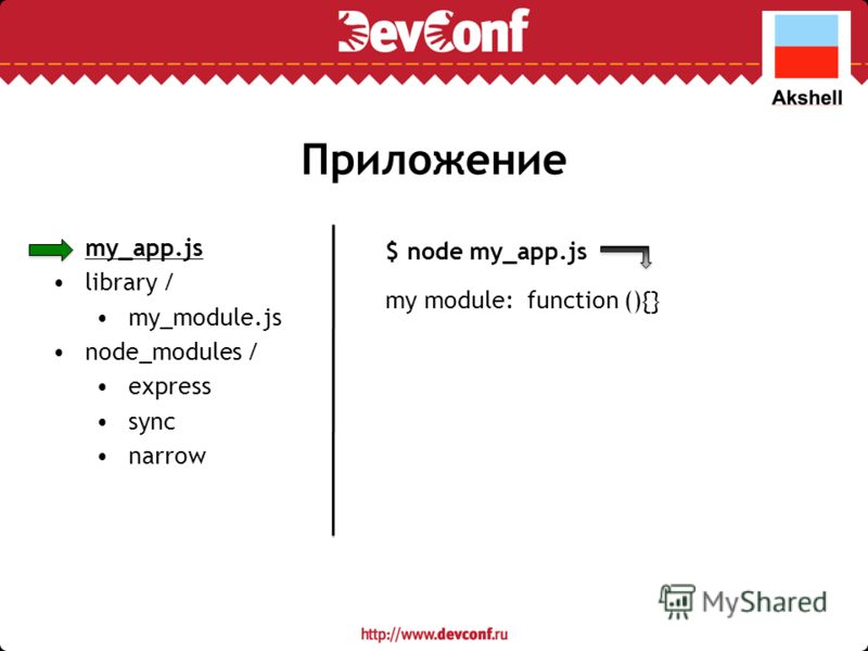 Приложение my_app.js library / my_module.js node_modules / express sync narrow $ node my_app.js my module: function (){}
