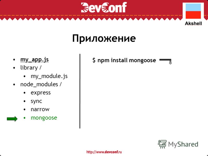 Приложение my_app.js library / my_module.js node_modules / express sync narrow mongoose $ npm install mongoose