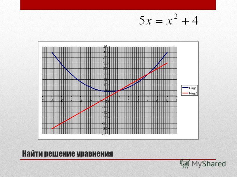 Найти решение уравнения