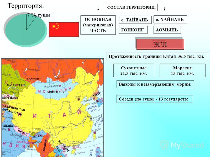 Территория. 9, 6 млн. км 2 ИСТОРИЧЕСКАЯ СПРАВКА ИСТОРИЧЕСКАЯ СПРАВКА. « Чжунго» - называют китайцы свою страну - «Срединное государство вселенной». В русский язык слово «Китай» пришло от названия народа, обитавшего в С - З районах страны - «кидань».