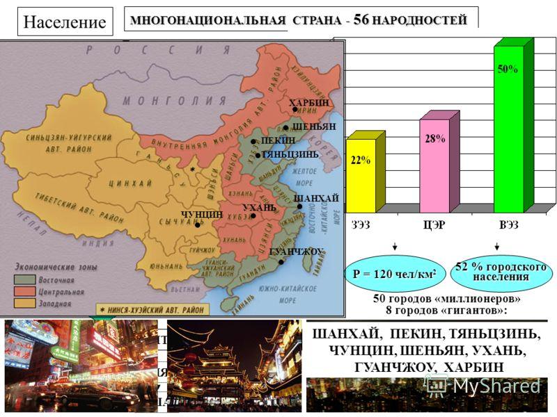 Административно-территориальное деление Китайской Народной Республики