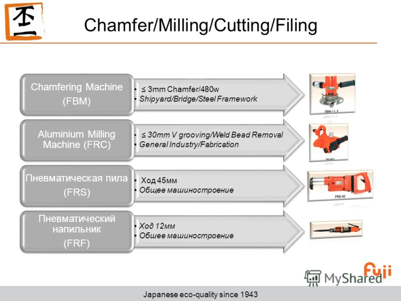 Japanese eco-quality since 1943 Chamfer/Milling/Cutting/Filing 3mm Chamfer/480w Shipyard/Bridge/Steel Framework Chamfering Machine (FBM) 30mm V grooving/Weld Bead Removal General Industry/Fabrication Aluminium Milling Machine (FRC) Ход 45мм Общее маш