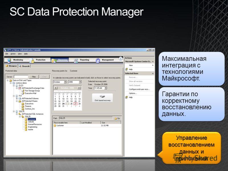 SC Data Protection Manager Управление восстановлением данных и приложений Максимальная интеграция с технологиями Майкрософт. Гарантии по корректному восстановлению данных.
