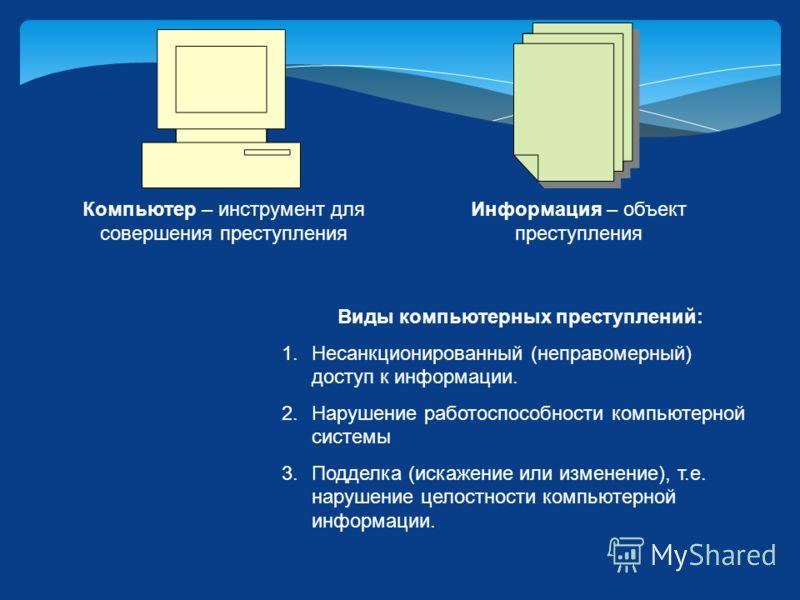 Виды компьютерных преступлений: 1.Несанкционированный (неправомерный) доступ к информации. 2.Нарушение работоспособности компьютерной системы 3.Подделка (искажение или изменение), т.е. нарушение целостности компьютерной информации. Информация – объек
